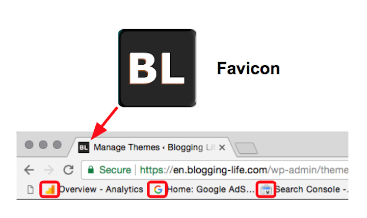 Favicon on Chrome browser tab and bookmarks